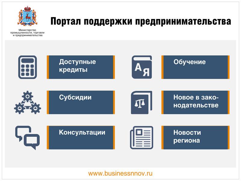 Портал поддержки предпринимательства